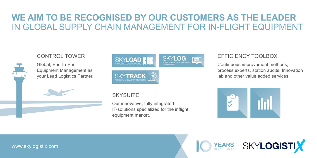 supply-chain-management-infographic